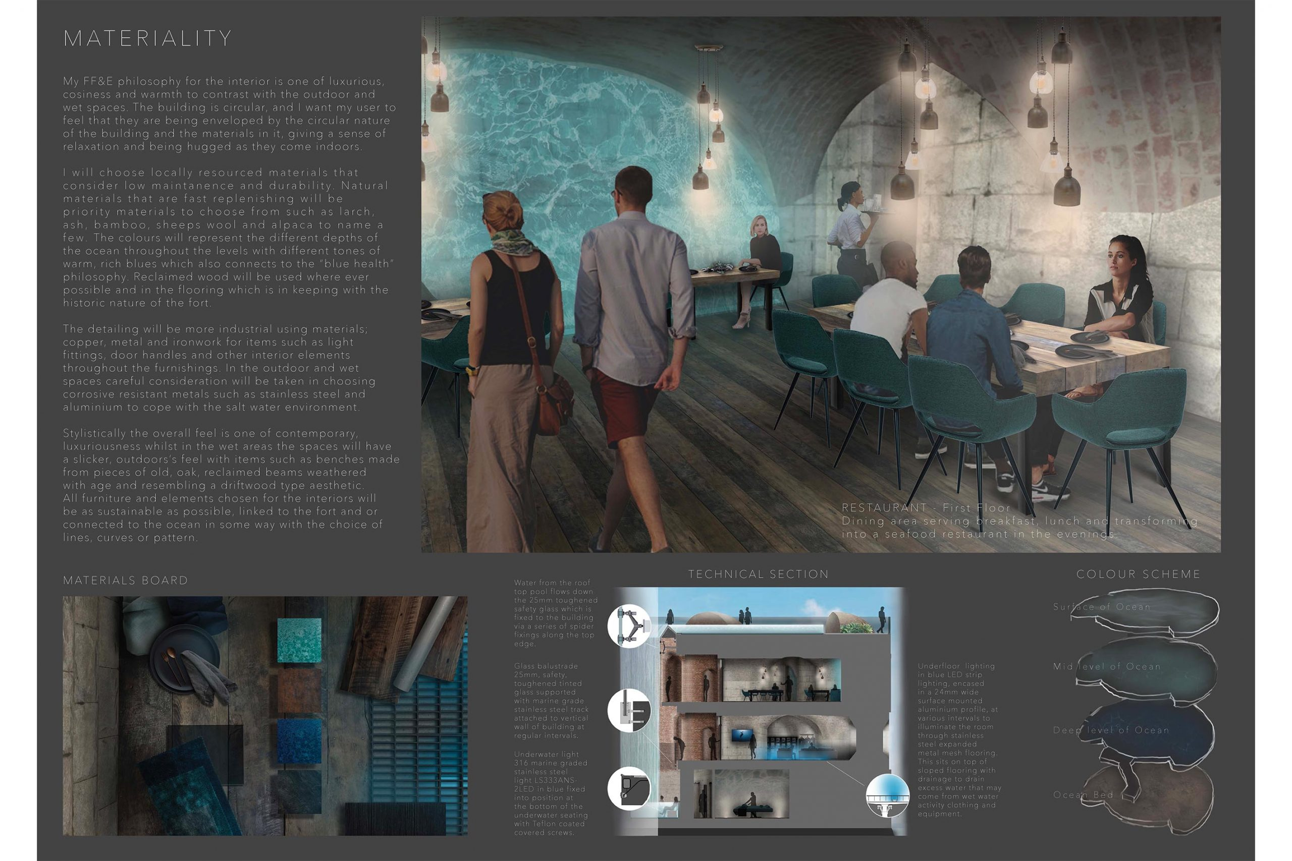 GeorgiaIndiaRichards Materials InteriorDesign Copy.jpg